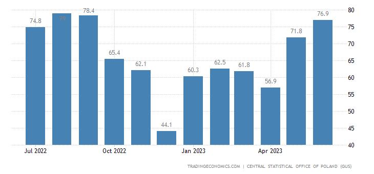 Polonia offerte di lavoro - Offerte di lavoro piastrellista ...